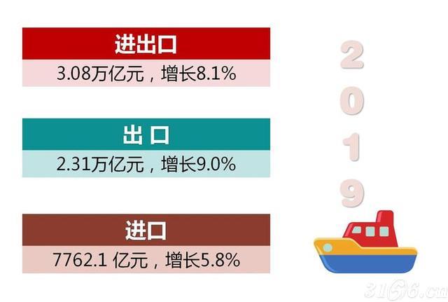 8月27日,全球防疫物资采购大会亮剑杭州   助力中国企业杨帆出海